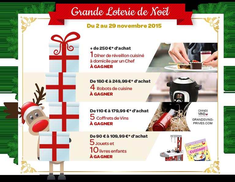 Jeu Concours Carrefour 25 Cadeaux à gagner